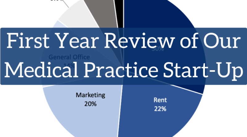 First Year Review of Our Medical Practice Start-Up | White Coat Investor